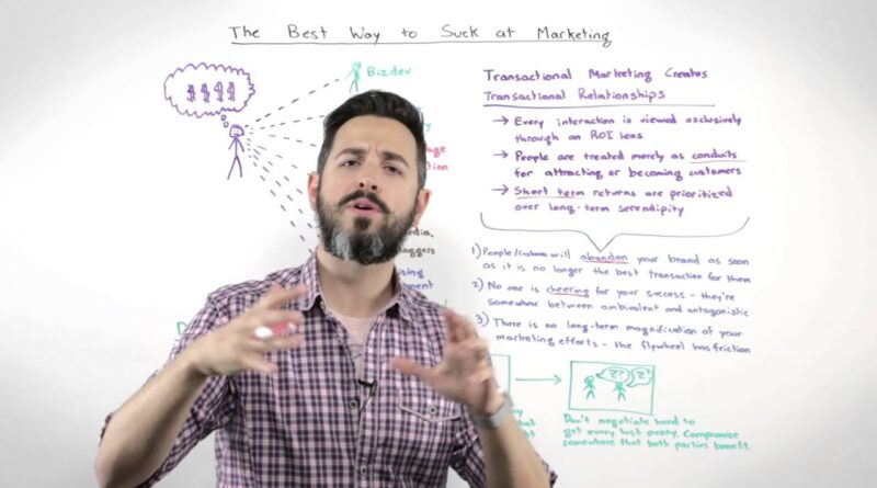 The Best Way to Suck at Marketing  Rand Fishkin  Whiteboard Friday