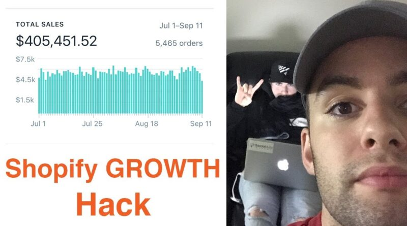 SHOPIFY GROWTH HACK – INCREASE NET PROFIT BY 2-3X